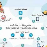 Китай переводит туристов на безналичный расчет